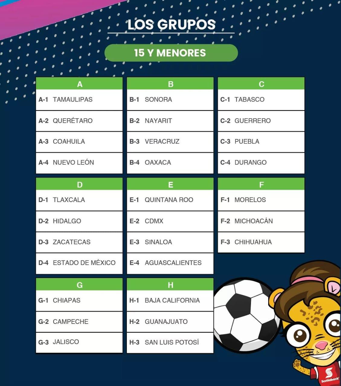 Gana BC a Guanajuato y SLP en Nacional  Femenil de Futbol
